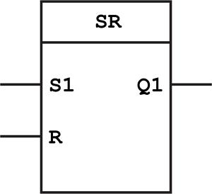 Set/Reset