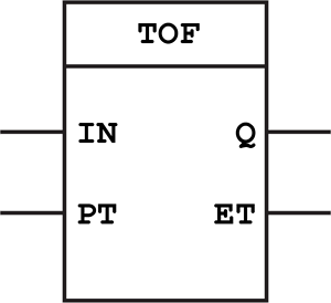 Off Delay Timer (TOF)
