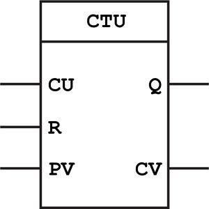 Up Counter (CTU)