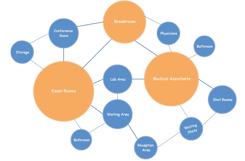 what is mind map1