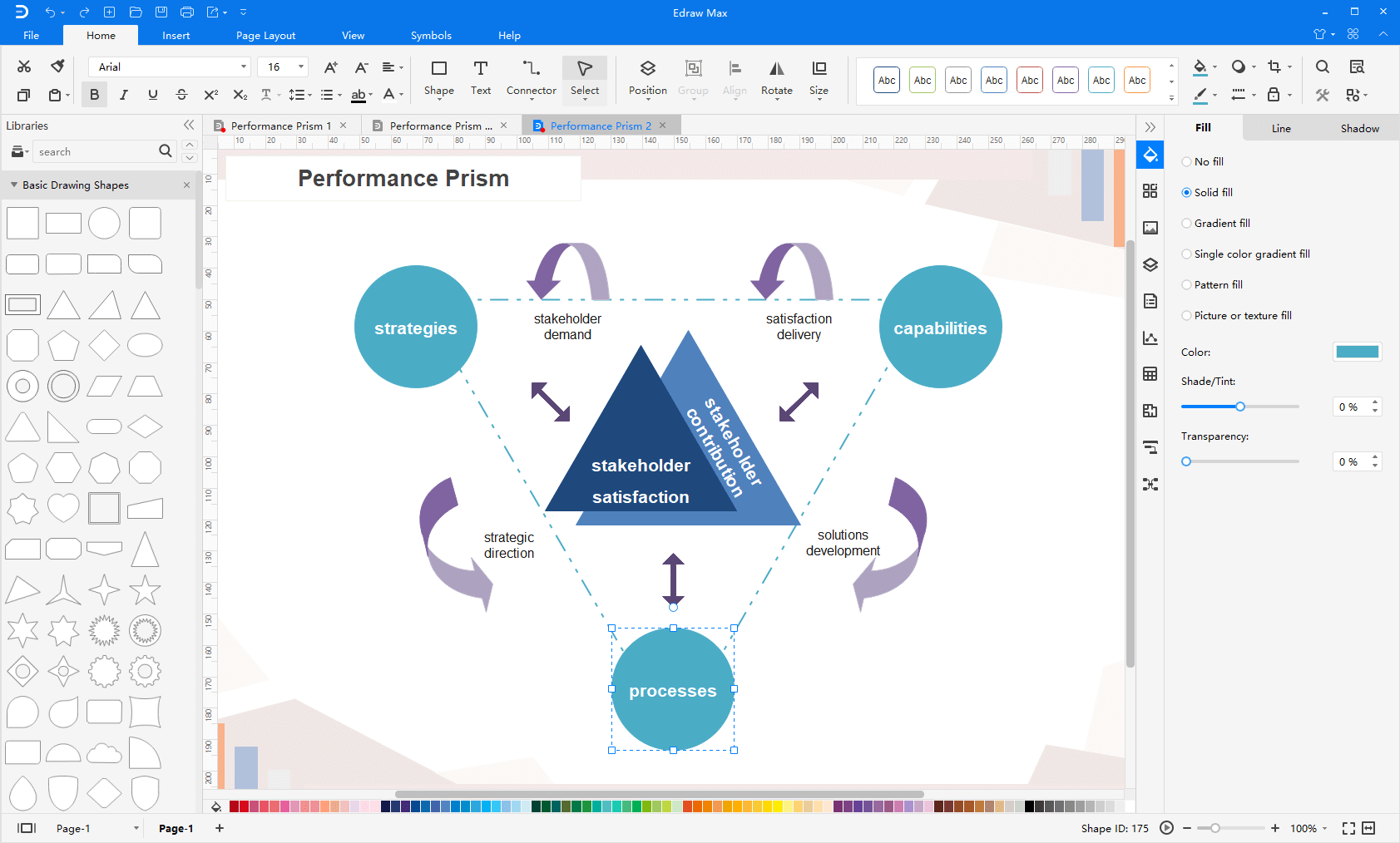 performance prism in Edraw Max