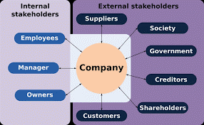 When to Use Stakeholder Maps