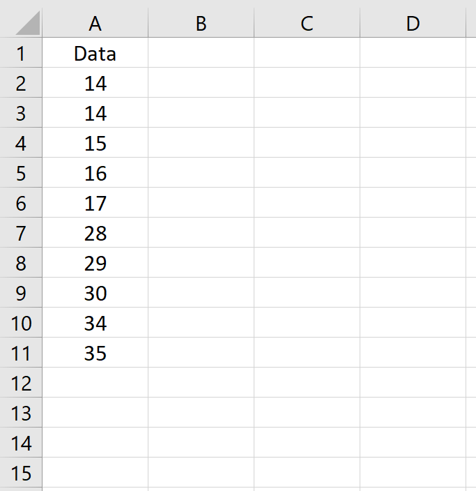 Enter the data