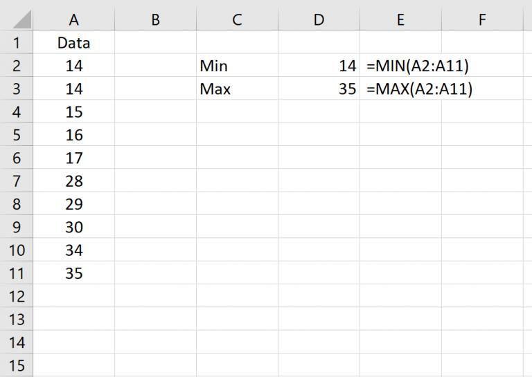 Find out minimum and maximum values