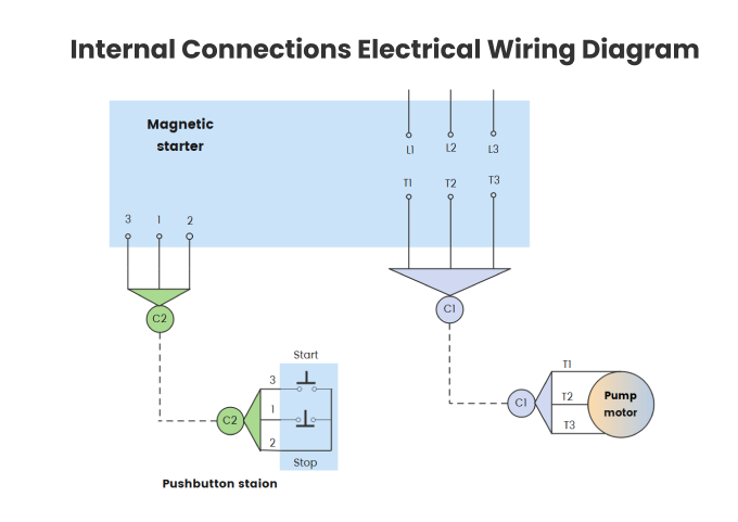 internal connections electrical wiring diagram