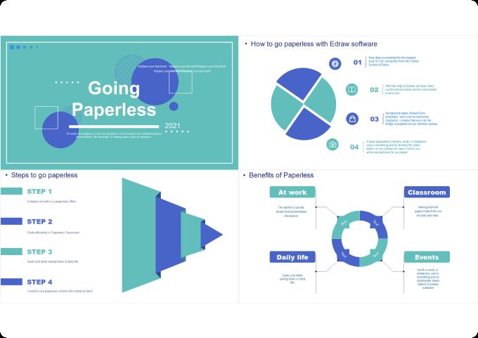 benefícios do modelo de apresentação sem papel