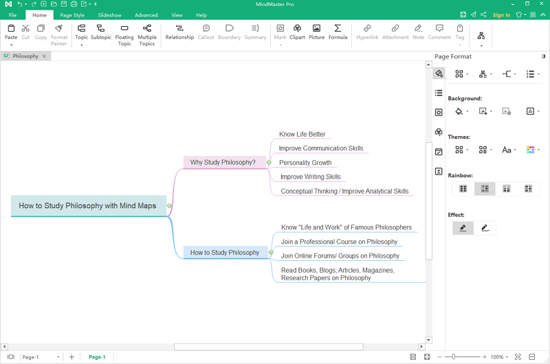 Wie studiere ich Philosophie mit Mind-Mapping?