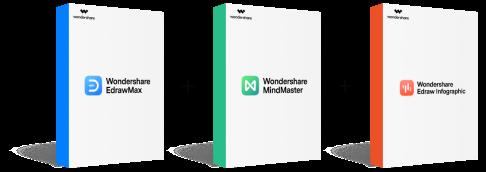 EdrawMax + MindMaster + Edraw Infographic