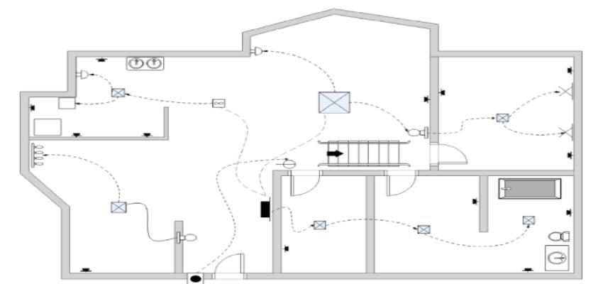 Plan électrique de la maison