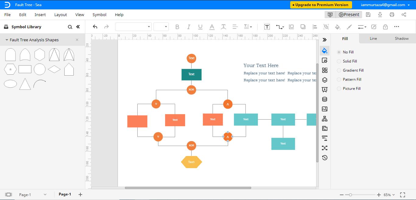 ouvrir le modèle d'analyse d'arbre de défaillance
