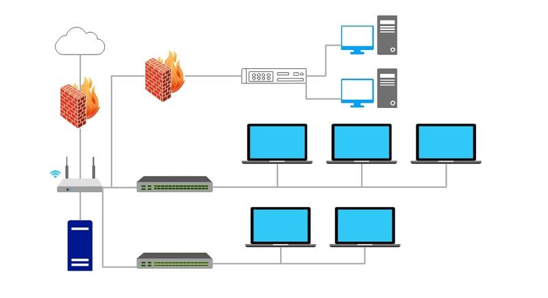 diagramme réseau de bureau