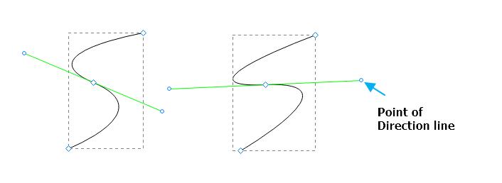 adjust curve angle