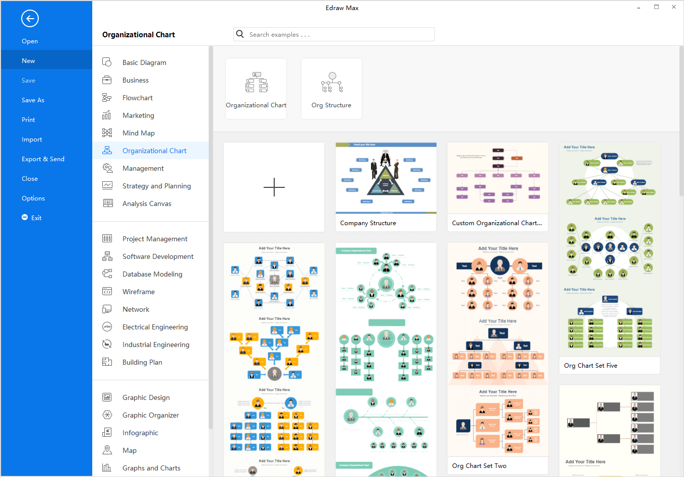 all org chart