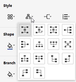 whole layout style