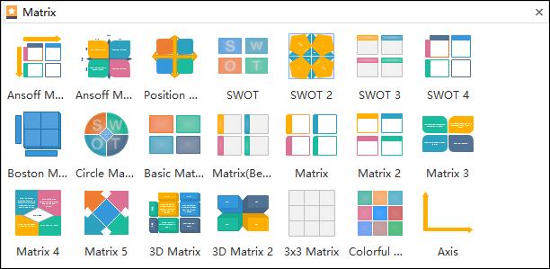 Major Matrix Categories