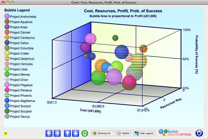 3D Bubble Chart