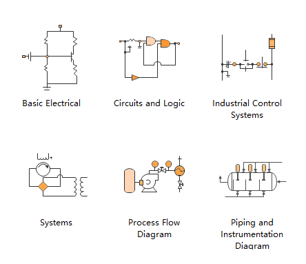 Schematic Diagram Types