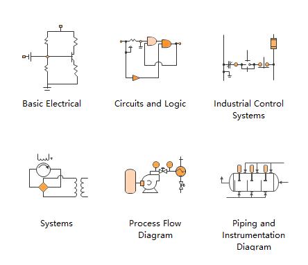 Tipos de diagramas esquemáticos