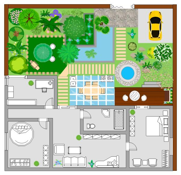 What is Garden Design
