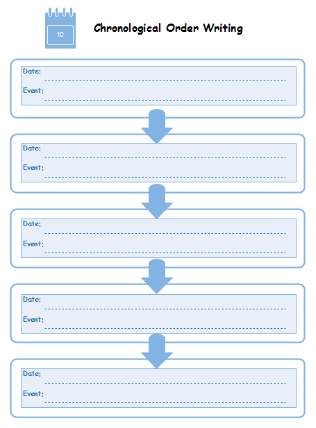 chronological order writing graphic organizer