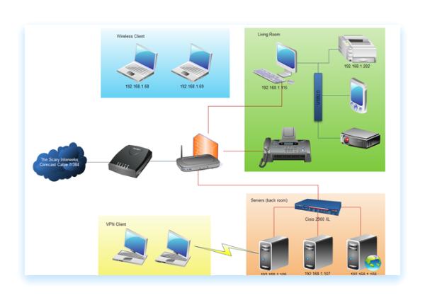 wan diagram technology