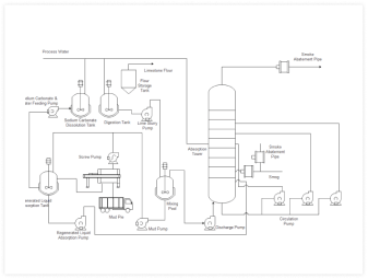 機械設計 図面 テンプレート1