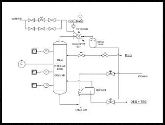 modello schema elettrico
