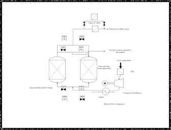 機械設計 図面 テンプレート4