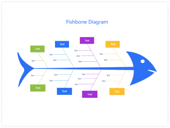 fishbone template
