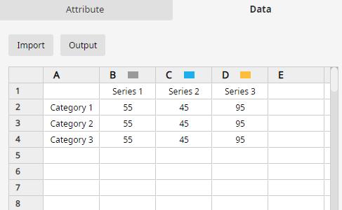 chart data pane