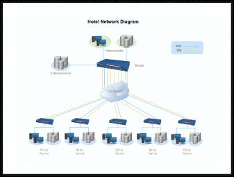 modello diagramma di rete