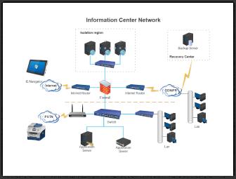 ネットワーク テンプレート4