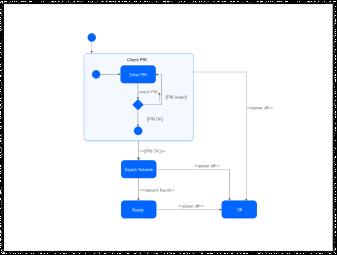 UML図 テンプレート3