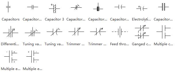 Symboles de condensateur