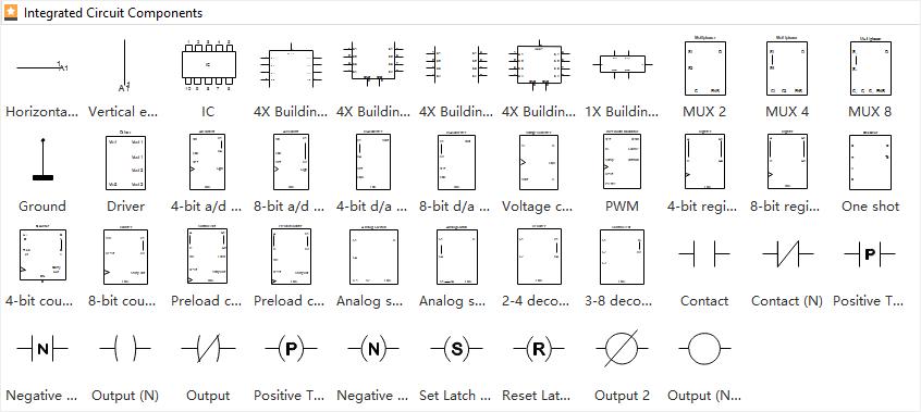 Símbolos dos Circuitos - Componentes dos Circuitos Integrados