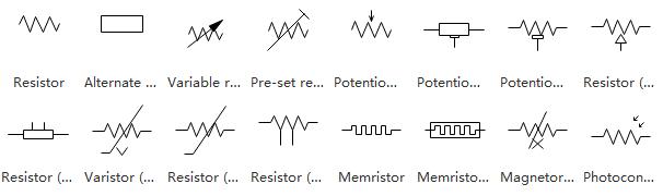 Symboles de résistance