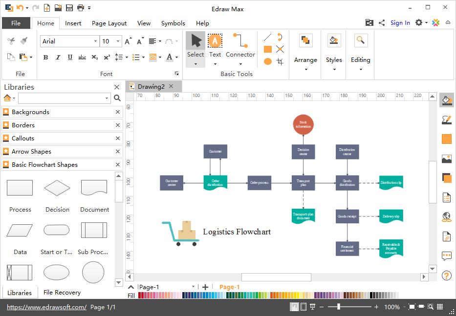Software de diagrama de flujo de proceso