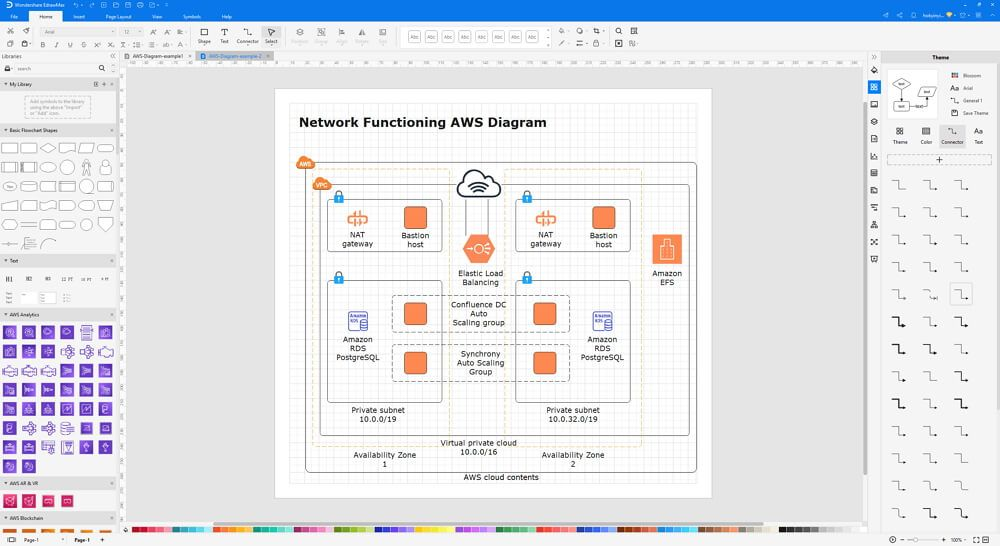 How to Create An AWS Architecture Diagram