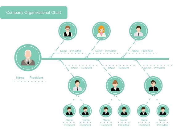 Government Org Chart