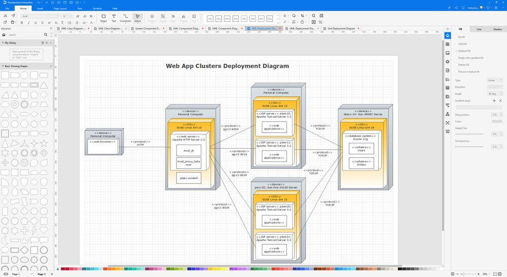 How to Create A UML Deployment Diagram