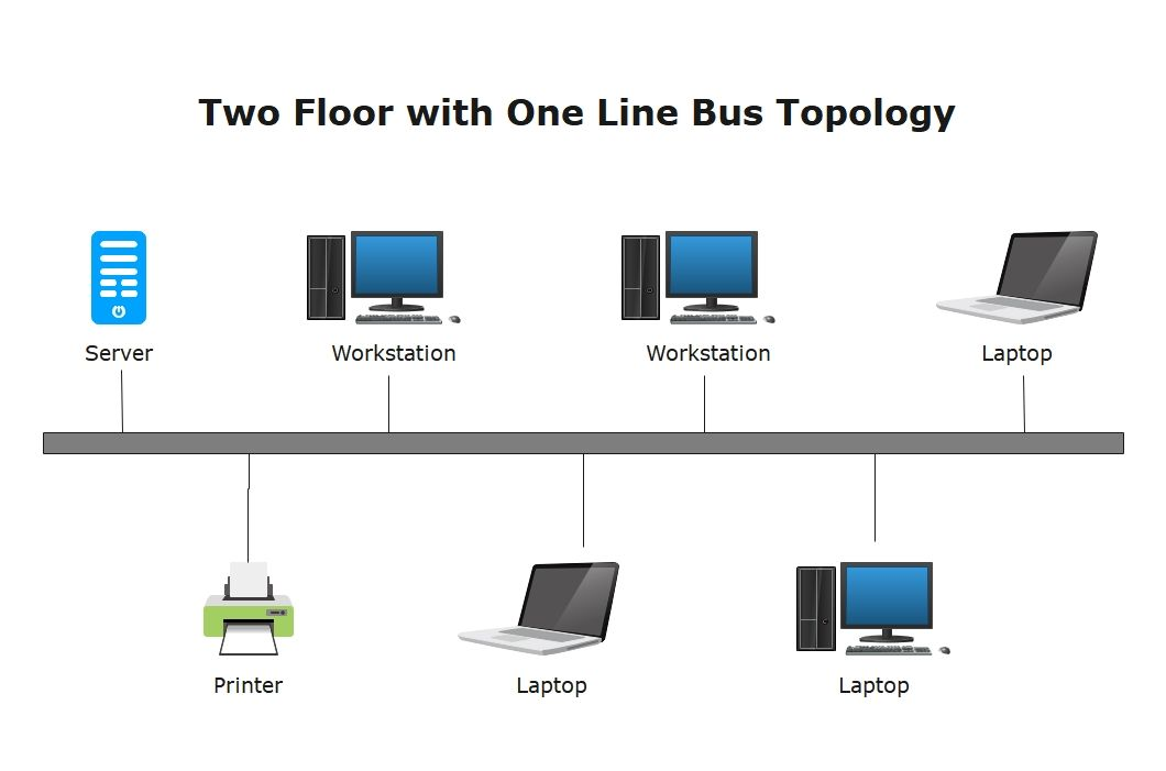 Network Topology Diagram Example
