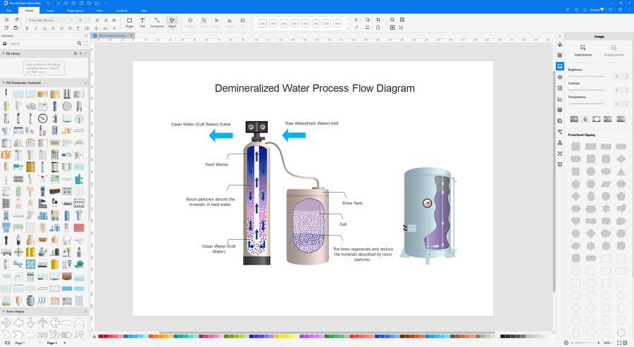 Choose a pip design diagram template in EdrawMax