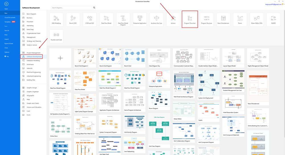 How to Create A Program Flowchart