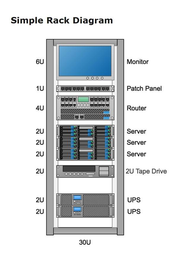rack example