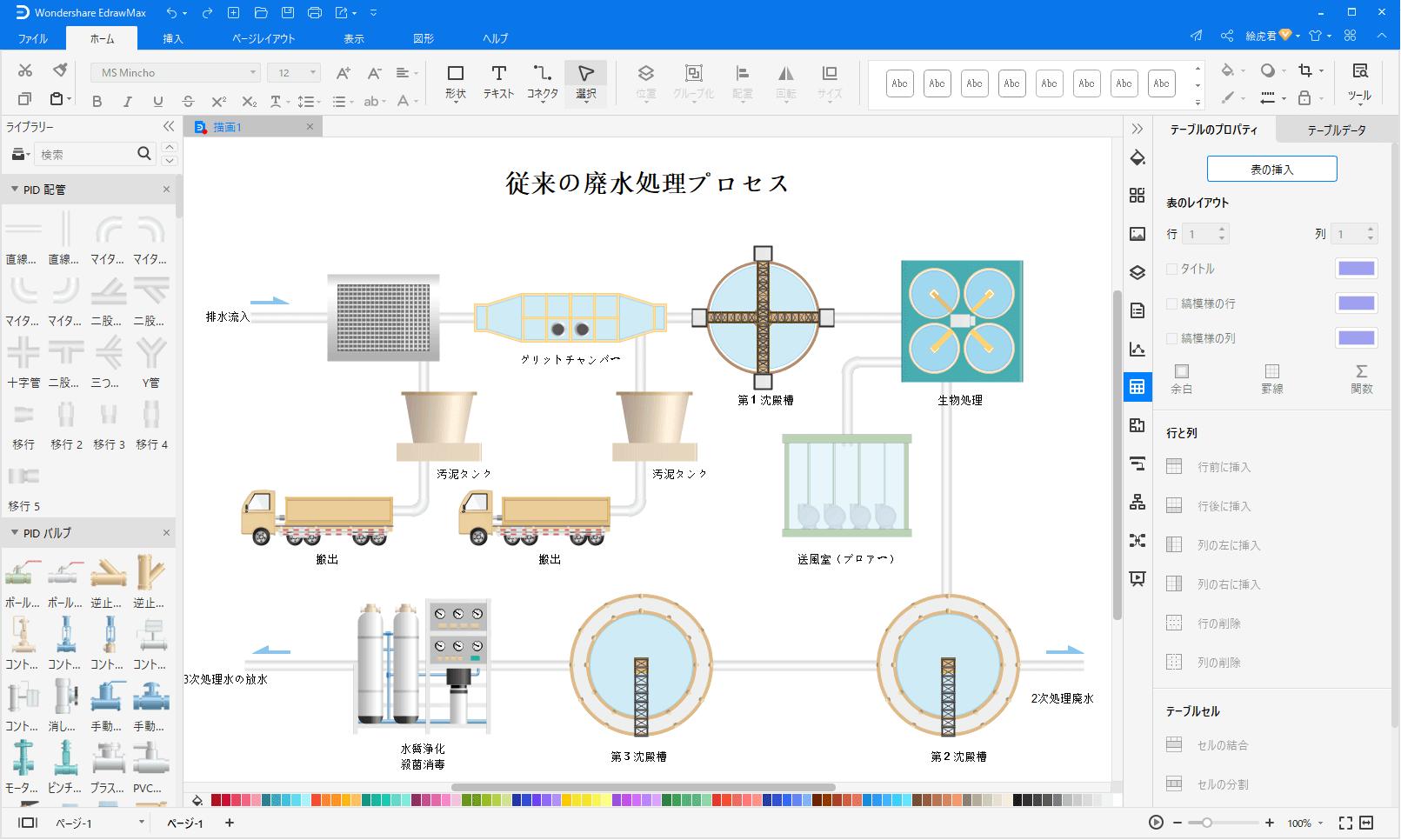 従来の廃水処理プロセス