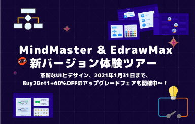 Edrawソフト