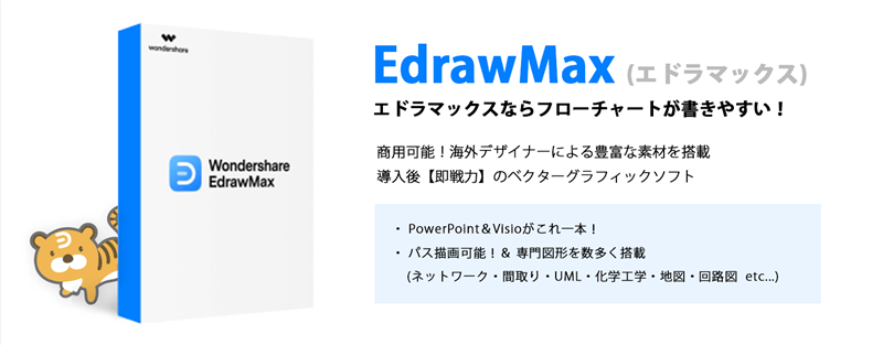 EdrawMax)