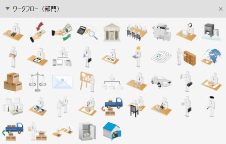 業務フロー図形