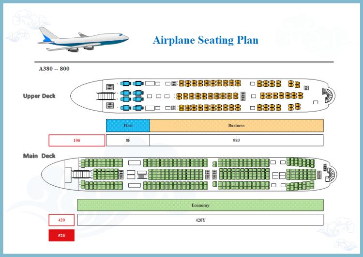 飛行機座席表