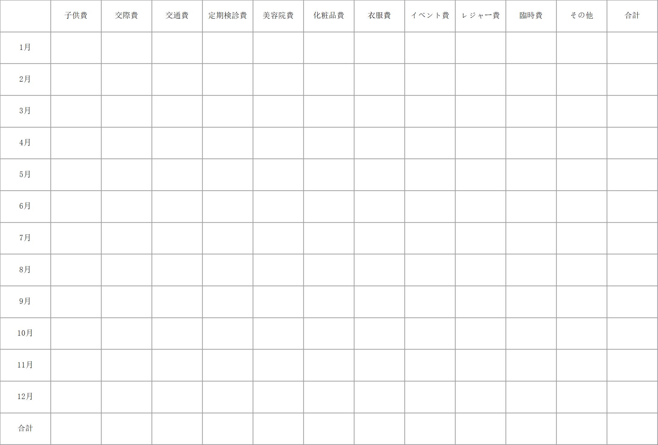 年間予算表